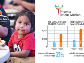 ADOPT TECHNOLOGIES LAUNCHES CAMPAIGN TO BENEFIT PHOENIX RESCUE MISSION FOOD BANK AND MEAL SERVICES