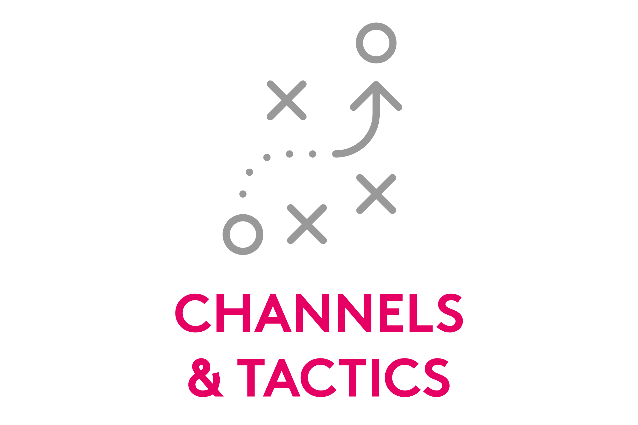 decision-making-platform-channels-and-ta