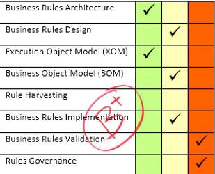RuleScape Health Check