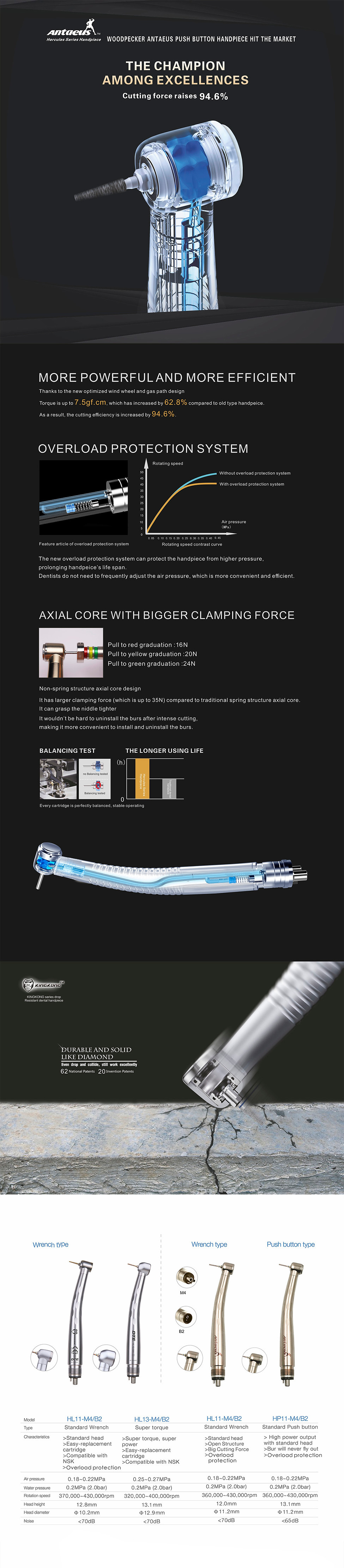 HP11-zobarstniecibas-turbina-cena.jpg