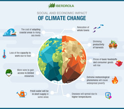 Infographic_Impact_Climate_Change