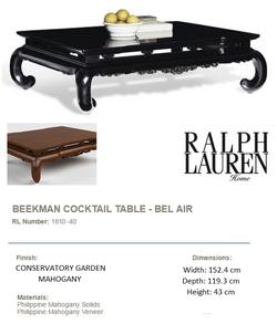 1810-40 BEEKMAN COCKTAIL TABLE - BEL AIR  mahogany