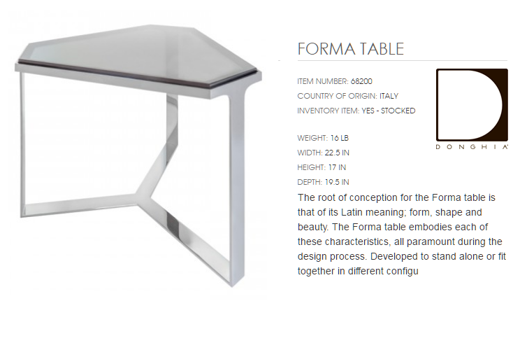 68200 FORMA TABLE