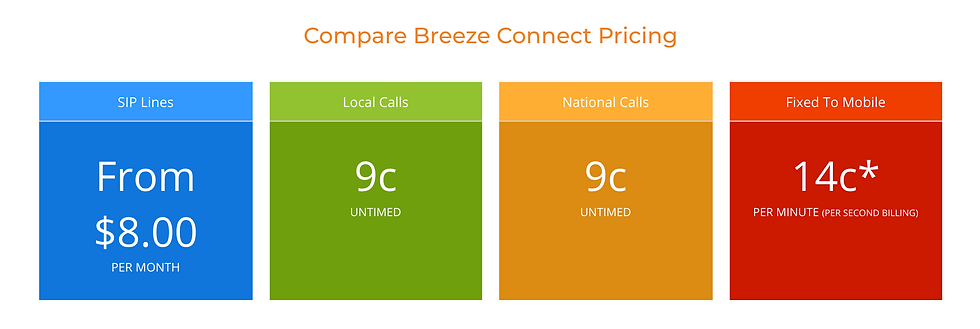 Breeze Pricing.png