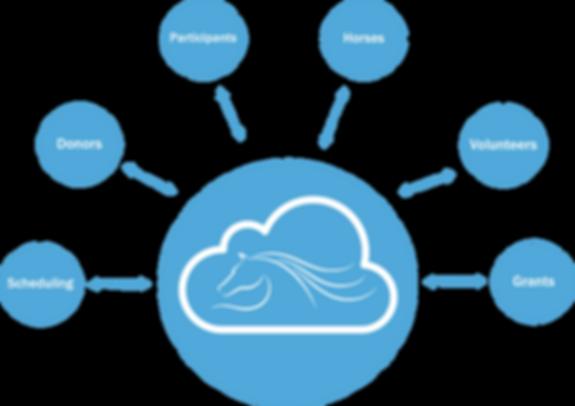 Cloud Computing Graphic.jpg.png