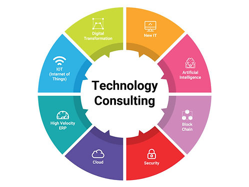 Technical Consultancy for Business Growth