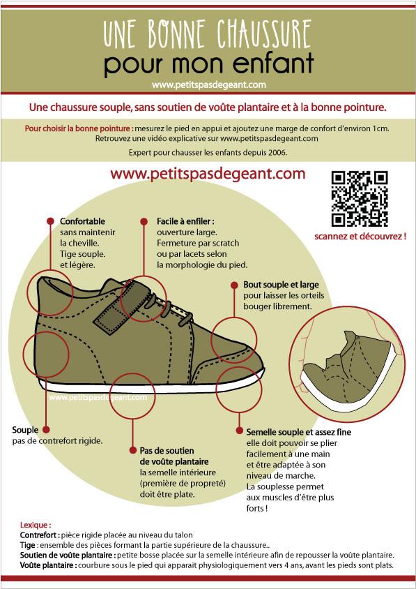 Une bonne chaussure pour mon enfant