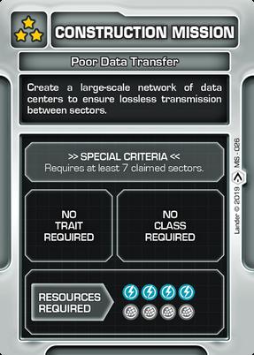 Poor Data Transfer