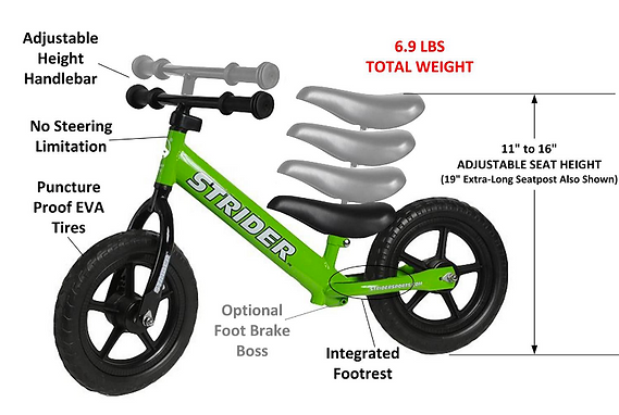 Make up of a Strider Balance Bike