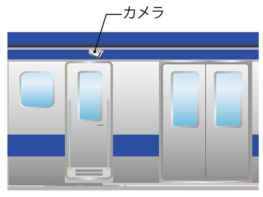 第13回『CameFuku(カメフク)』をJR東日本と共同特許出願