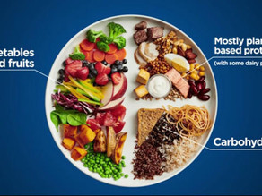 Canada's New Food Guide