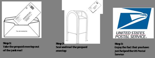A Simple Way To Save The U.S. Postal Service