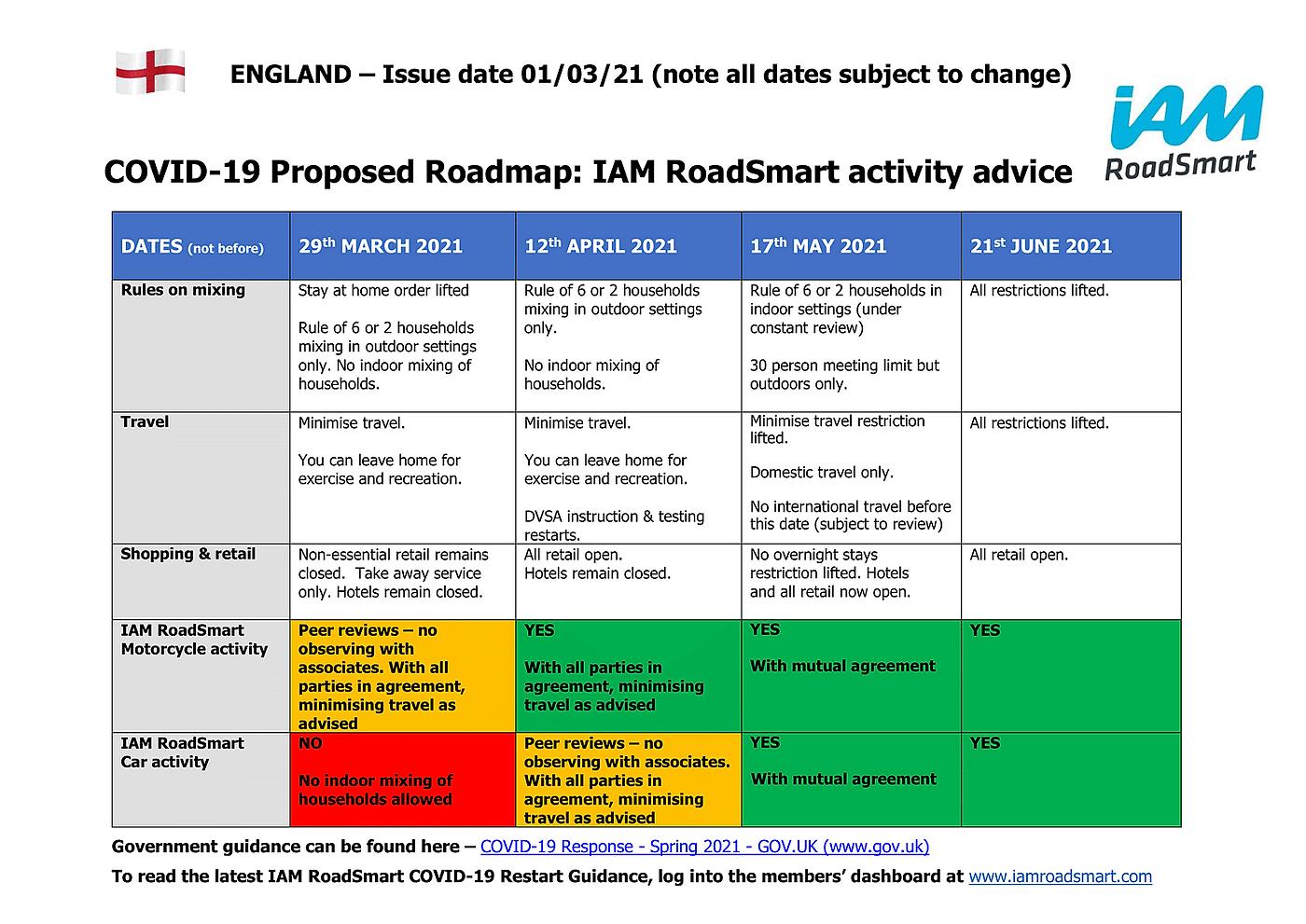 covid-roadmap-iam-roadsmart-activity-adv