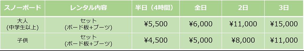 スノーボードレンタル料金19-20.png