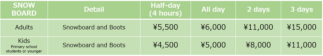 snowboard rental pricing 19-20.png