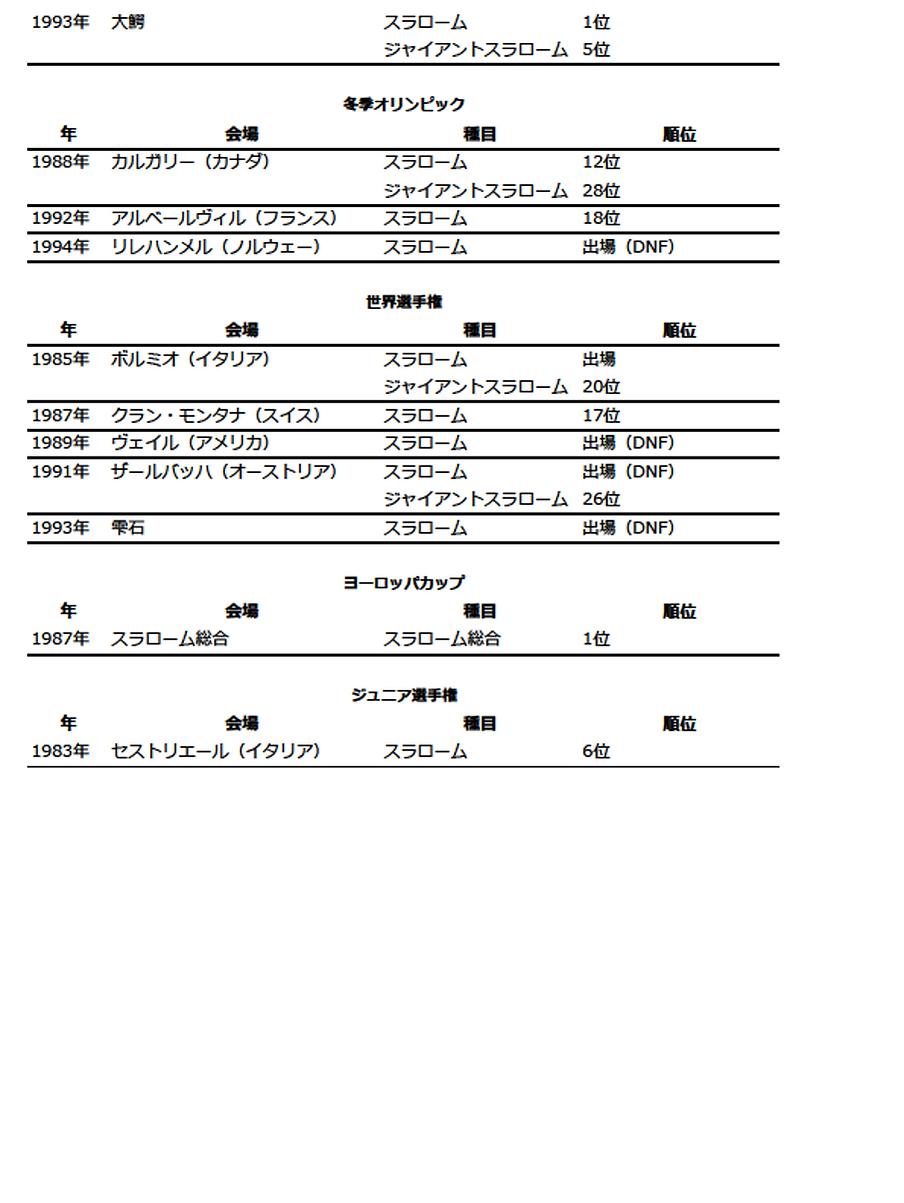 岡部哲也戦績2.png