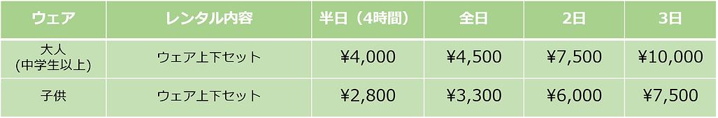 ウェアレンタル料金19-20.png