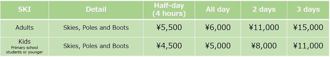 Ski rental pricing 19-20.png