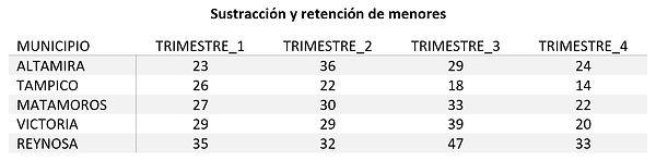 sustracción_de_menores.jpg