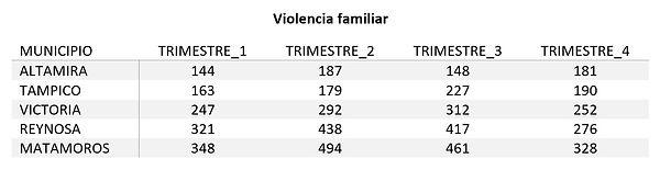 Violencia familia.jpg