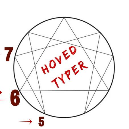 Enneagrammet - De 3 hovedtyper