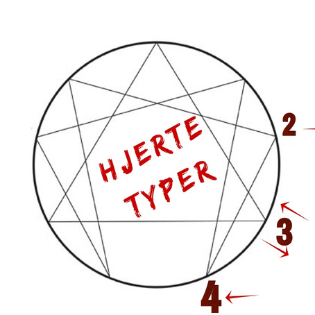 Enneagrammet – De 3 hjerte typer