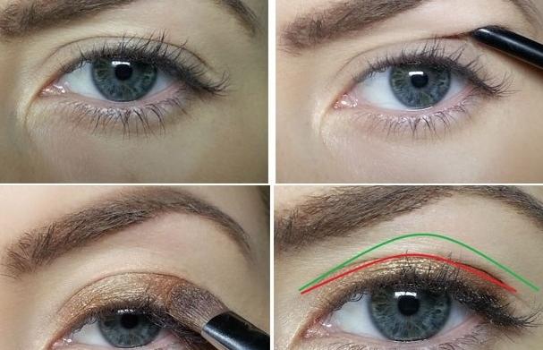 איך נדע שיש לנו עיניים נפולות?  כאשר הזווית הפנימית של העין גבוהה יותר מהזווית החיצונית של העין.