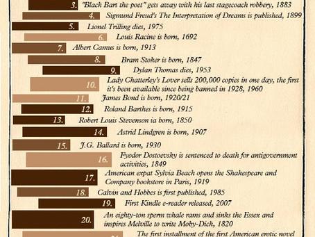 Literary History Calendar