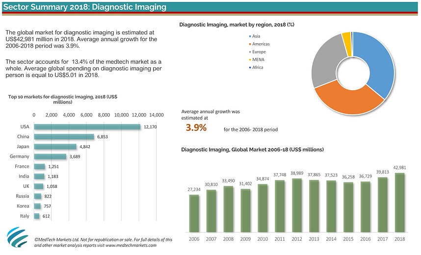 Imaging dashboard 2018_Page_1.png