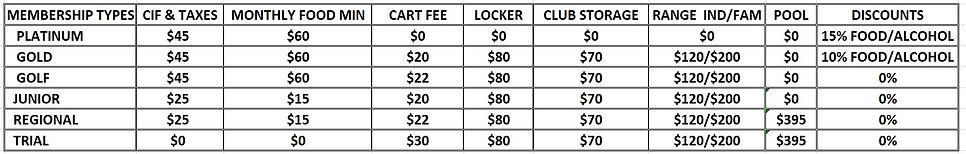 current Fees.JPG