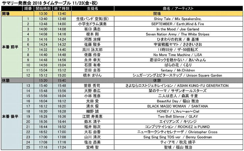 2018サマリー発表会 - タイムテーブル.jpg