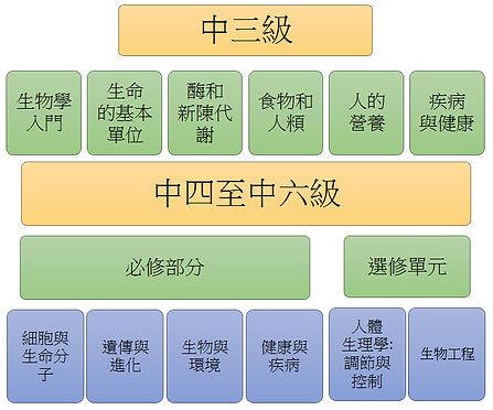 bio-structure.jpg