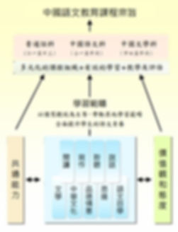 課程宗旨.jpg