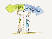 Konfliktmanagement.png