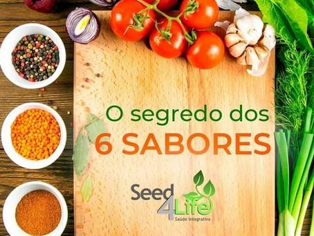 Já comeu verduras em casa?//Hai già mangiato delle verdure a casa?
