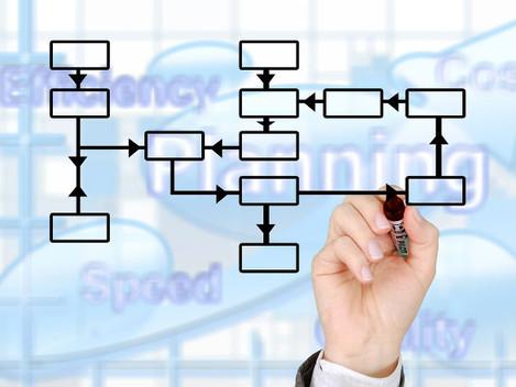Pesquisa relaciona automação de processos a ganhos de produtividade