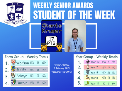 2 February 2021: Weekly Senior Awards