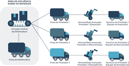 utilities-esquema-1.png