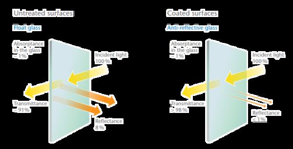 Conturan diagram_edited.png