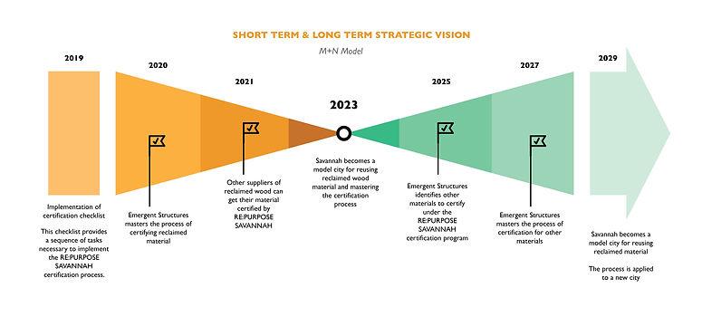 strategy-vision.jpg