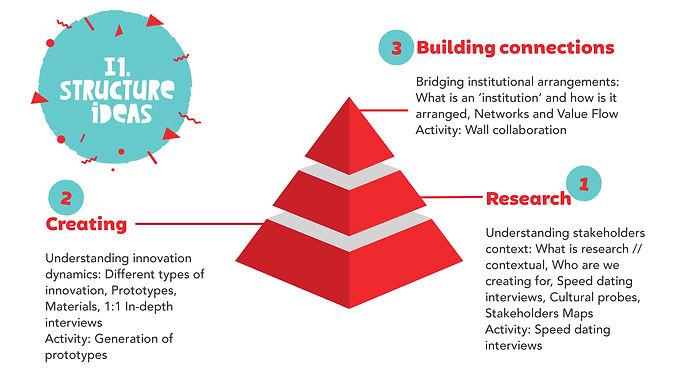 structure-idea.jpg
