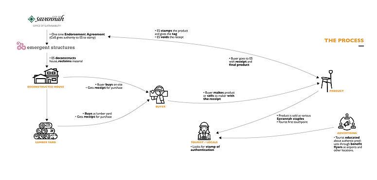 process-map.jpg