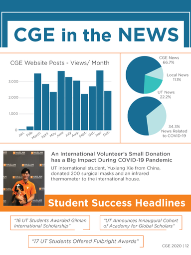 updated CGE 2020 annual impact report_Pa