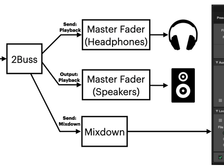 A better way to use Sonarworks / SoundID and other monitoring tools