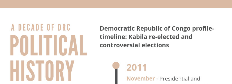 drc's elections and movement towards peace journalism