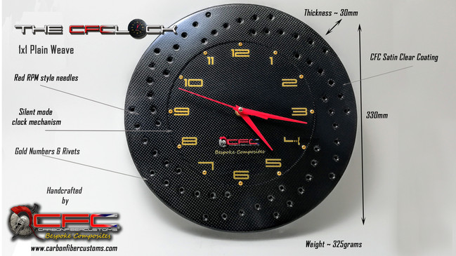 The CFClock Dimensions & Details