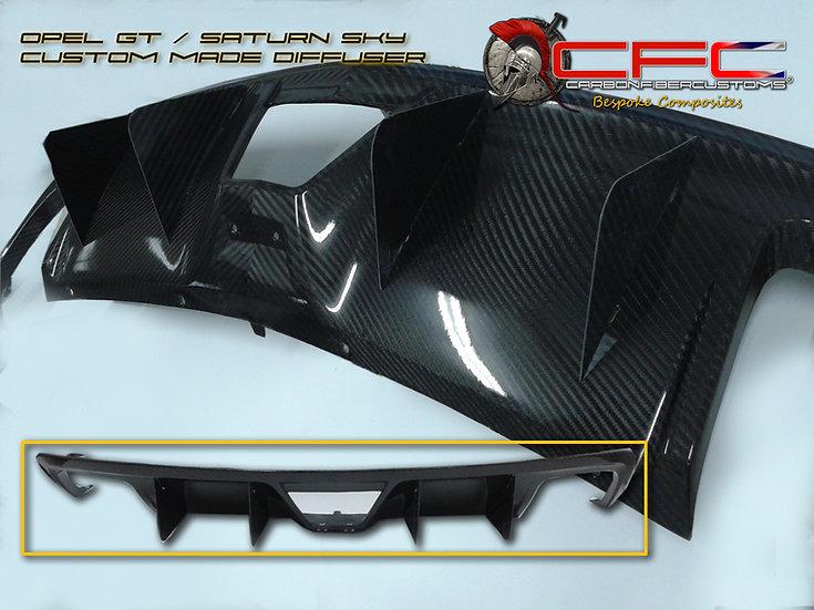 Opel GT Saturn CFC Diffuser