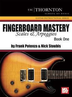 Medium_MB_Fingerboard_Mastery_edited.jpg
