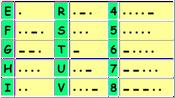 32. La cryptographie
