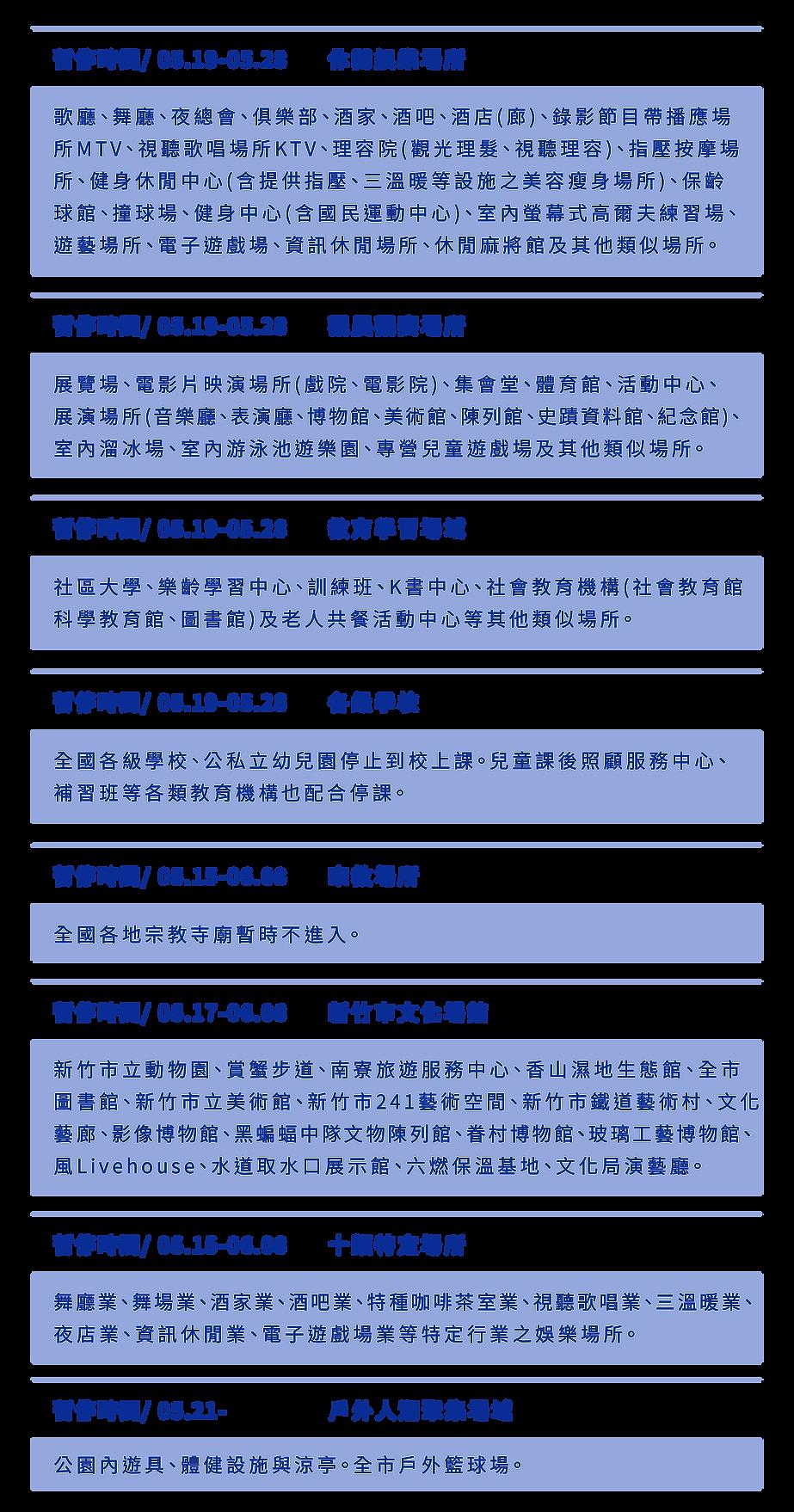 0523暫停開放場館_工作區域 1.png